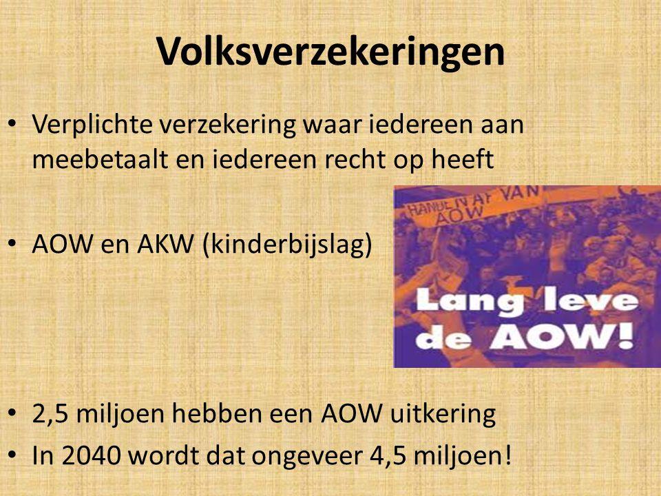 Volksverzekeringen Verplichte verzekering waar iedereen aan meebetaalt en iedereen recht op heeft. AOW en AKW (kinderbijslag)