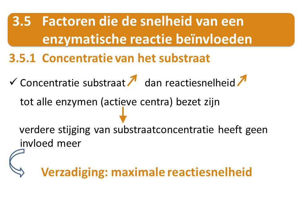 3.5 Factoren die de snelheid van een enzymatische reactie beïnvloeden