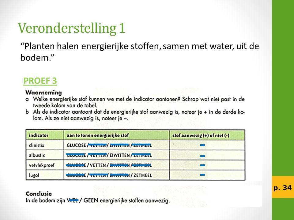 Veronderstelling 1 Planten halen energierijke stoffen, samen met water, uit de bodem. PROEF 3.