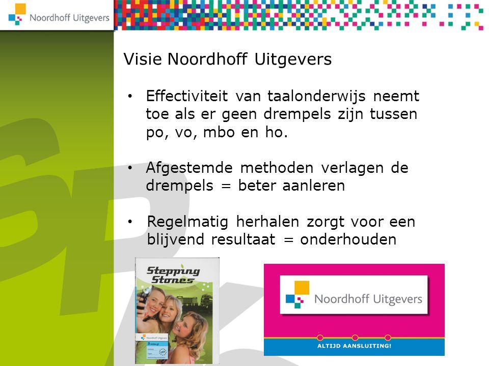 Visie Noordhoff Uitgevers NU Rekenen 2F/3F
