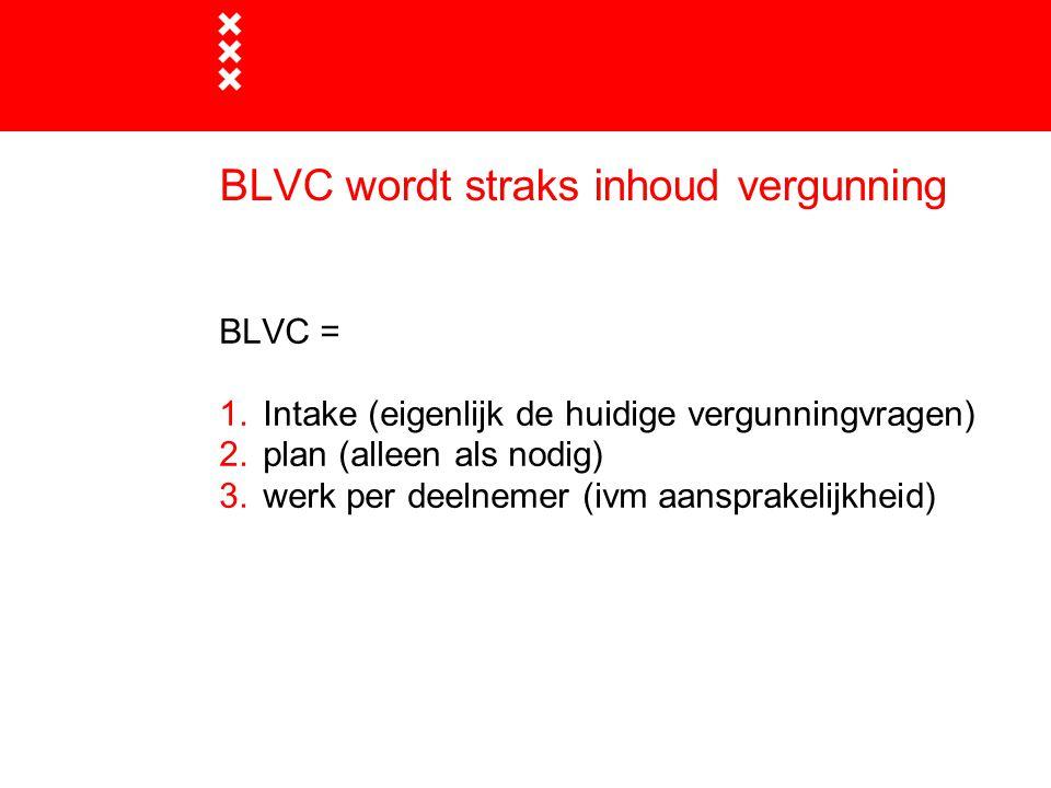 BLVC wordt straks inhoud vergunning