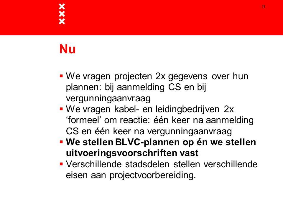 Titel presentatie 9. Nu. We vragen projecten 2x gegevens over hun plannen: bij aanmelding CS en bij vergunningaanvraag.