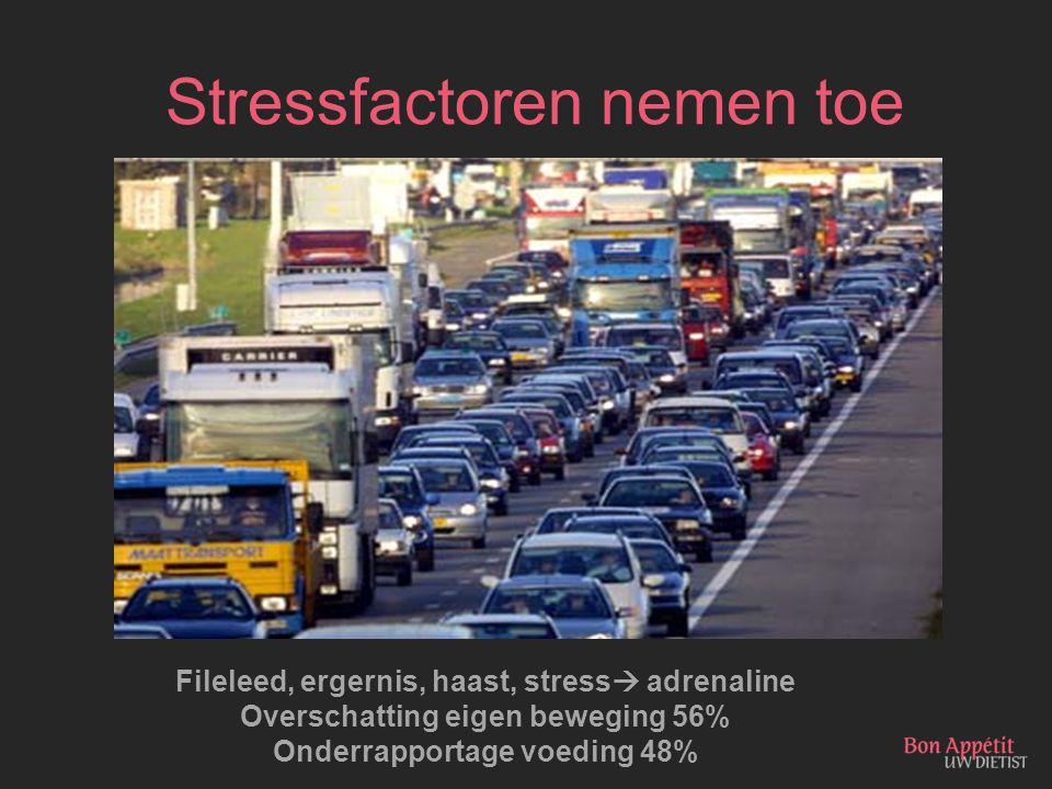Stressfactoren nemen toe