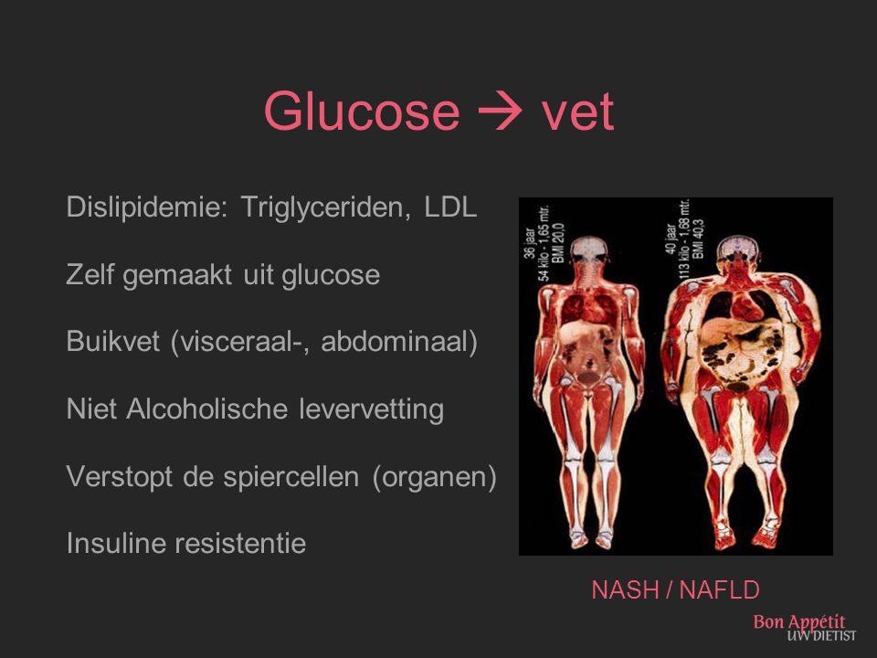 Glucose  vet