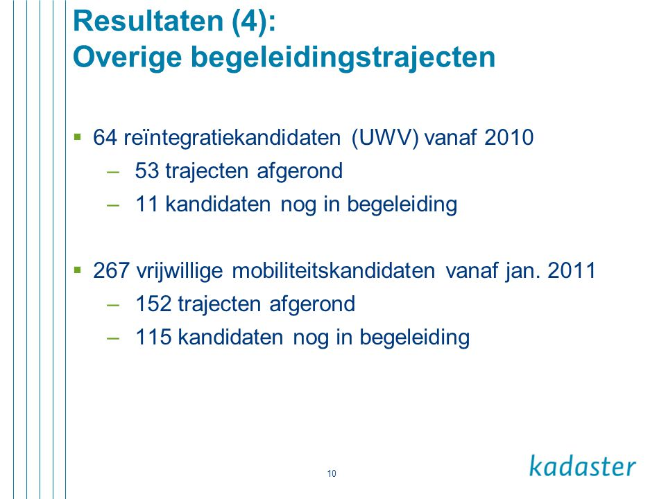 Resultaten (4): Overige begeleidingstrajecten