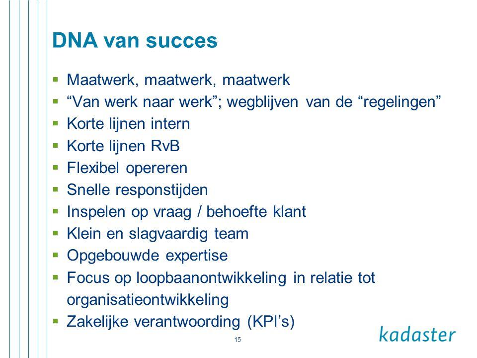 DNA van succes Maatwerk, maatwerk, maatwerk