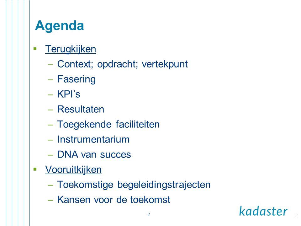 Agenda Terugkijken Context; opdracht; vertekpunt Fasering KPI's