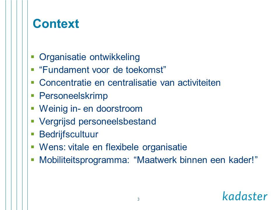 Context Organisatie ontwikkeling Fundament voor de toekomst