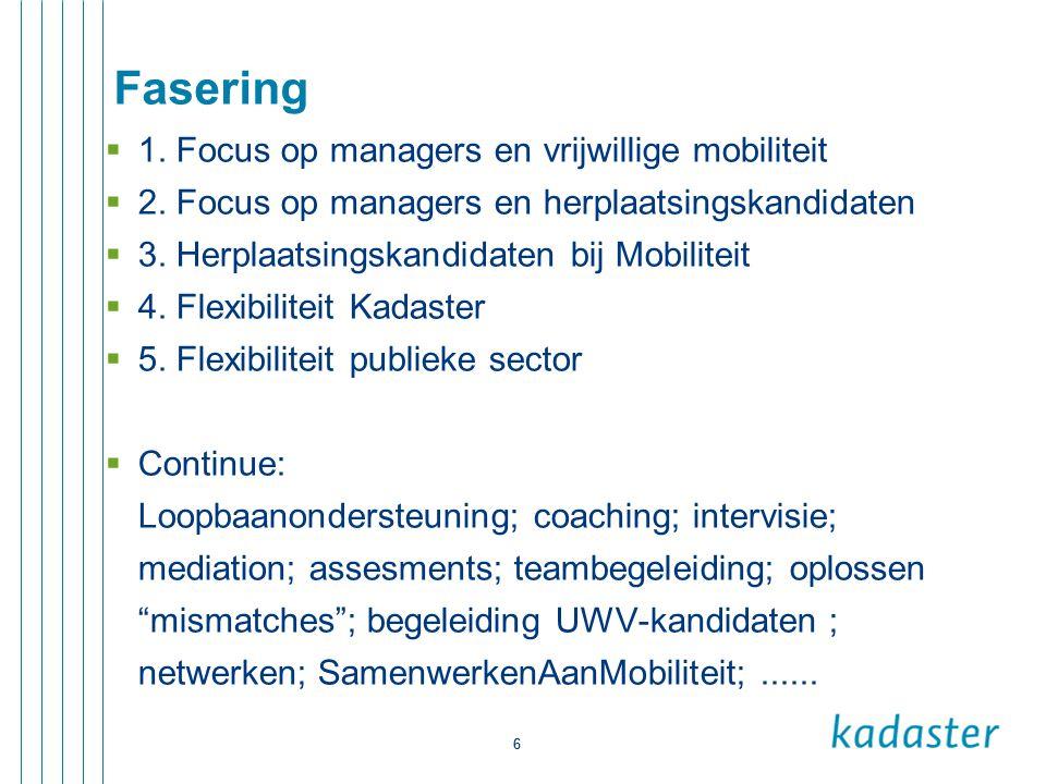 Fasering 1. Focus op managers en vrijwillige mobiliteit