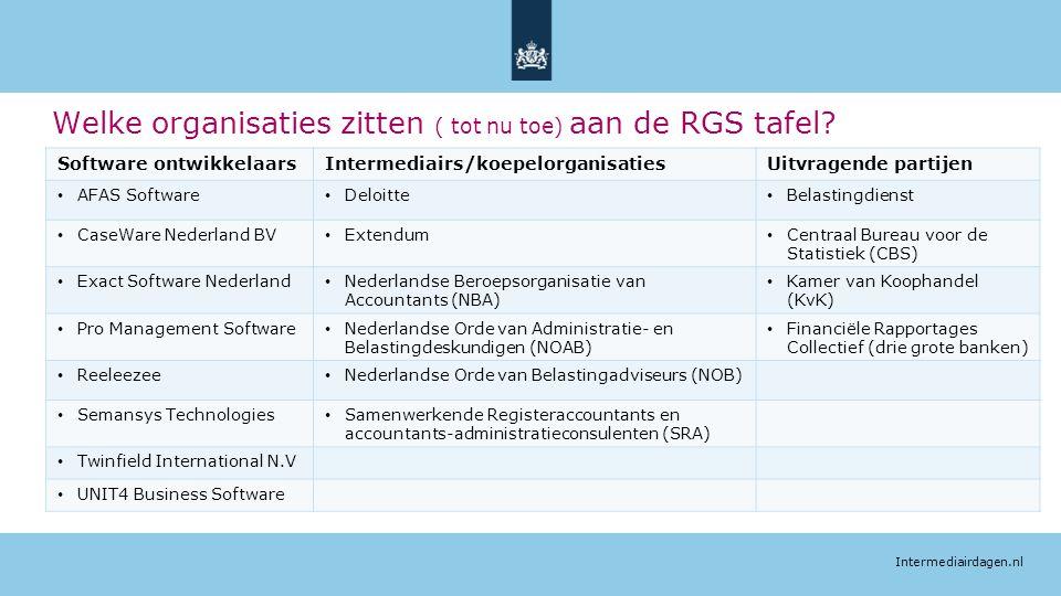 Welke organisaties zitten ( tot nu toe) aan de RGS tafel