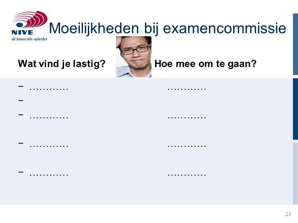 Moeilijkheden bij examencommissie