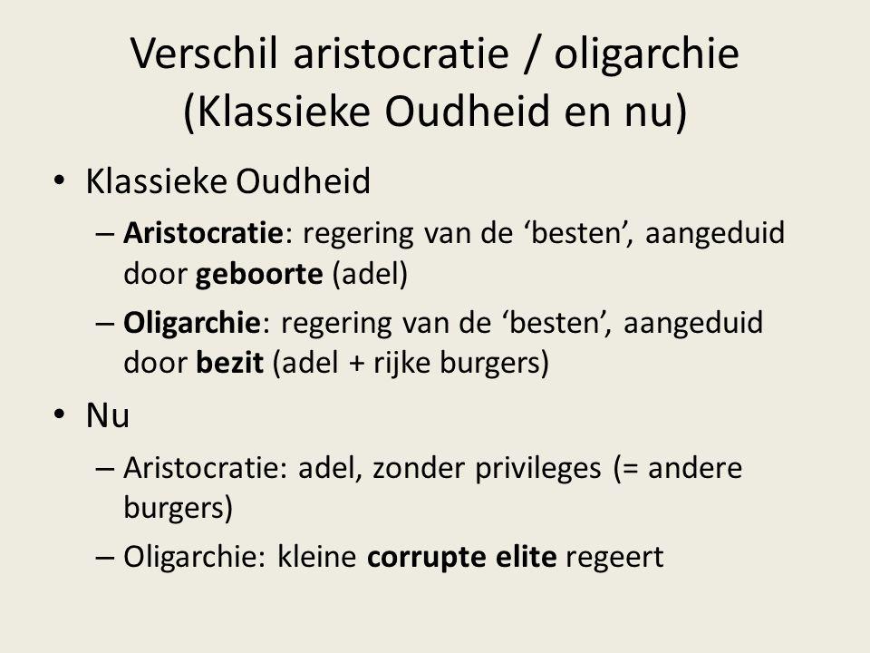 Verschil aristocratie / oligarchie (Klassieke Oudheid en nu)