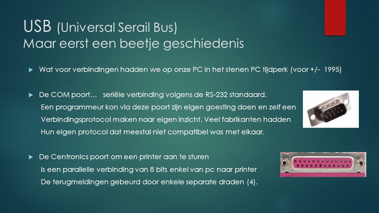 USB (Universal Serail Bus) Maar eerst een beetje geschiedenis