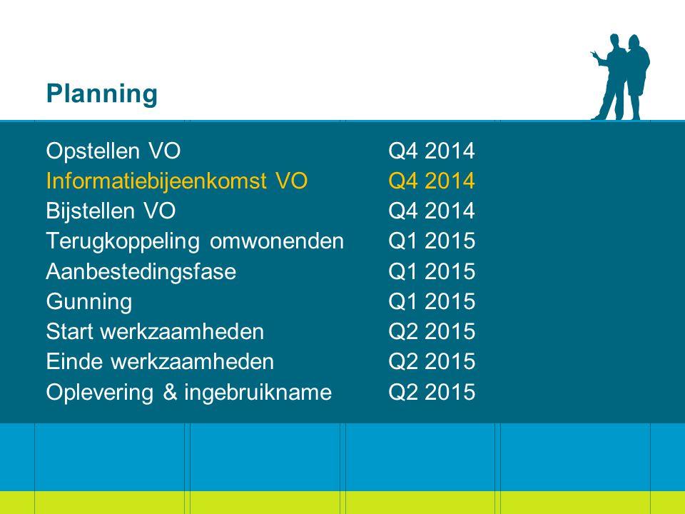 Planning Opstellen VO Q4 2014 Informatiebijeenkomst VO Q4 2014