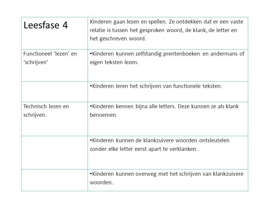 Leesfase 4