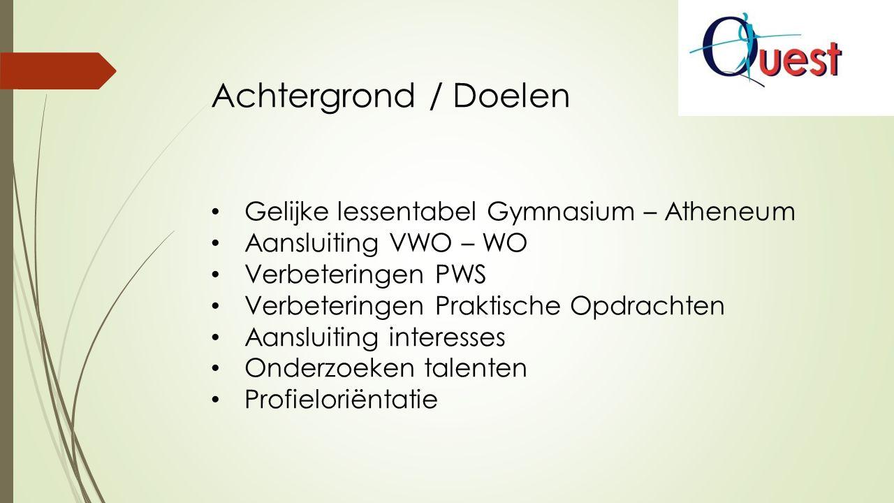Achtergrond / Doelen Gelijke lessentabel Gymnasium – Atheneum