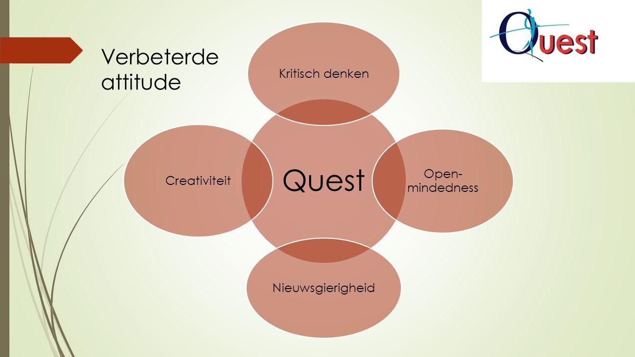 Quest Verbeterde attitude Kritisch denken Open-mindedness