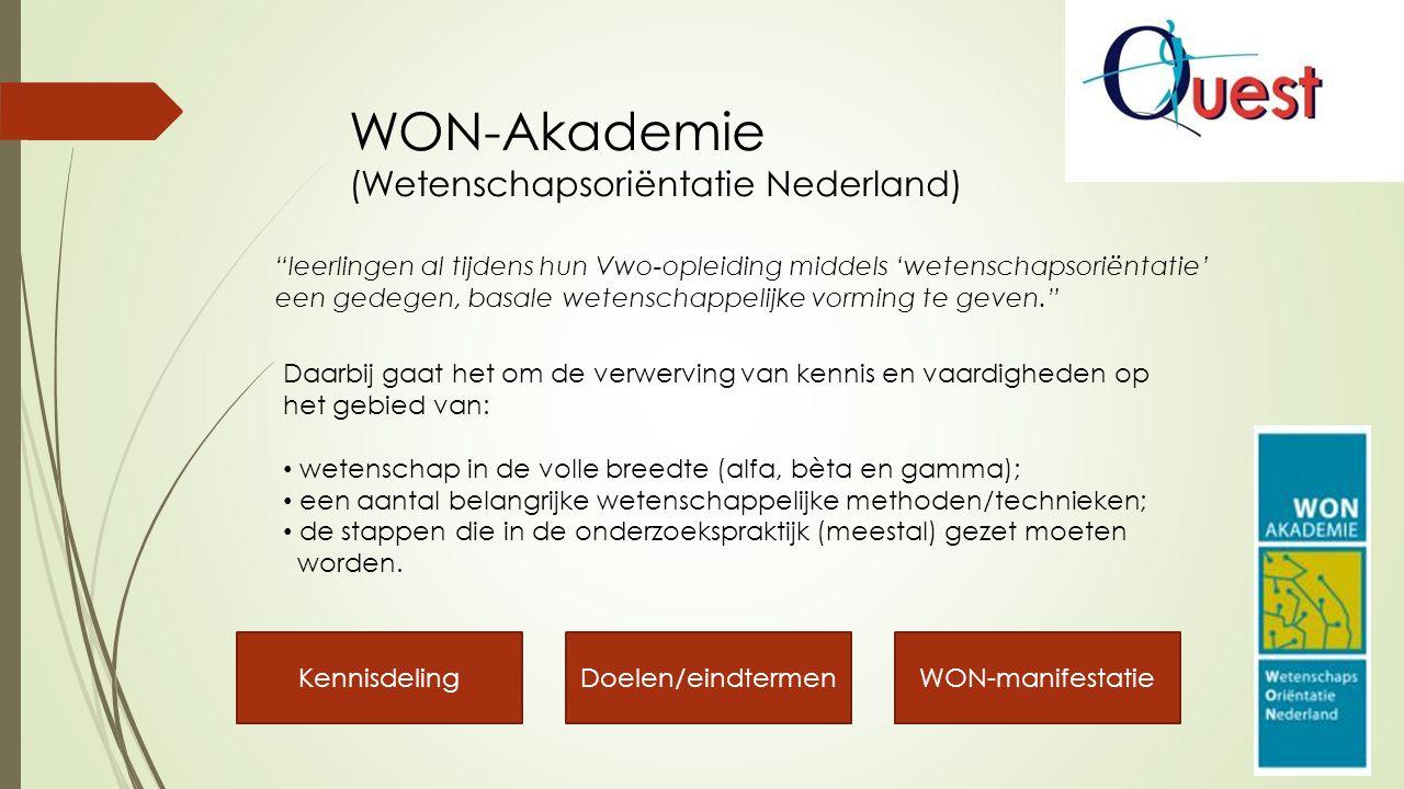 WON-Akademie (Wetenschapsoriëntatie Nederland)
