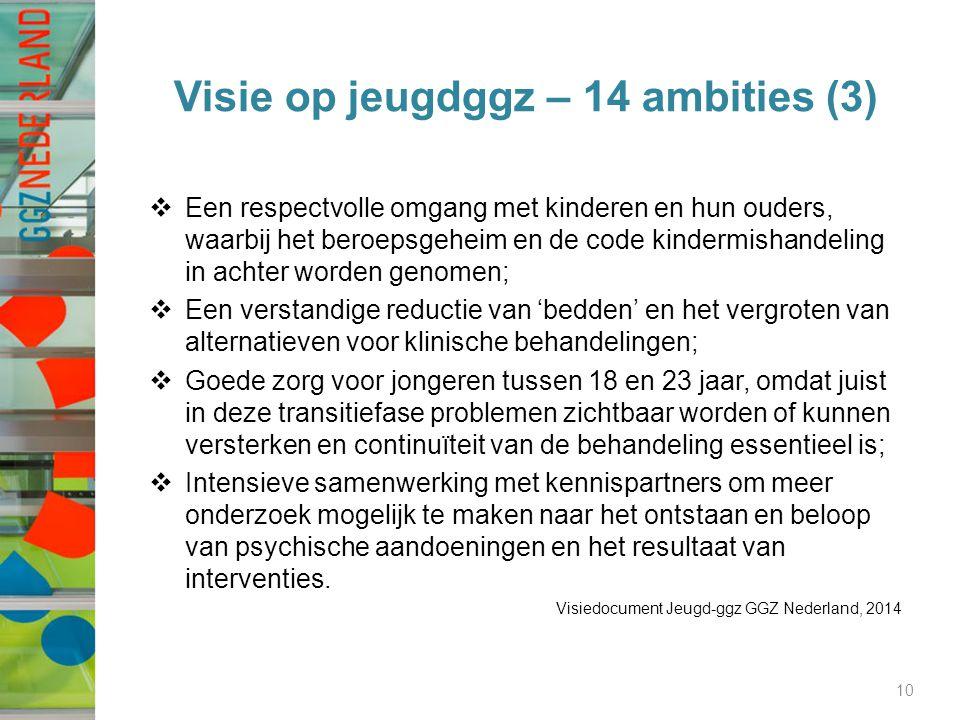 Visie op jeugdggz – 14 ambities (3)
