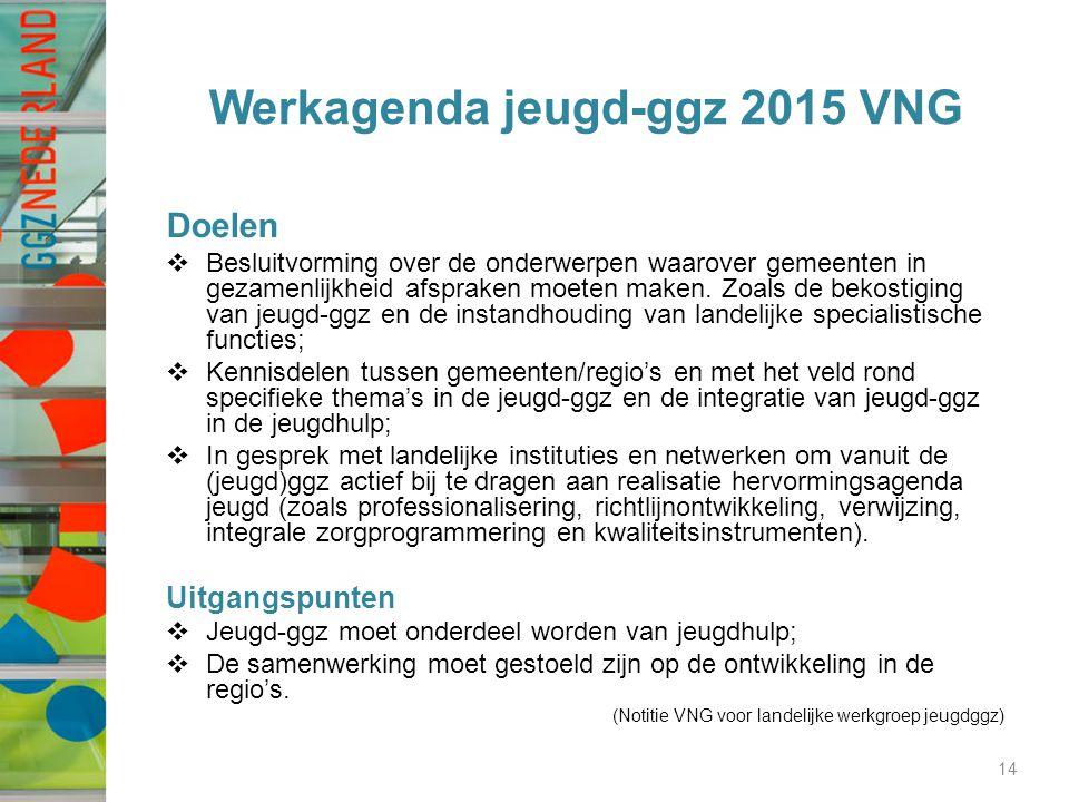 Werkagenda jeugd-ggz 2015 VNG