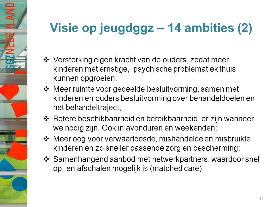 Visie op jeugdggz – 14 ambities (2)