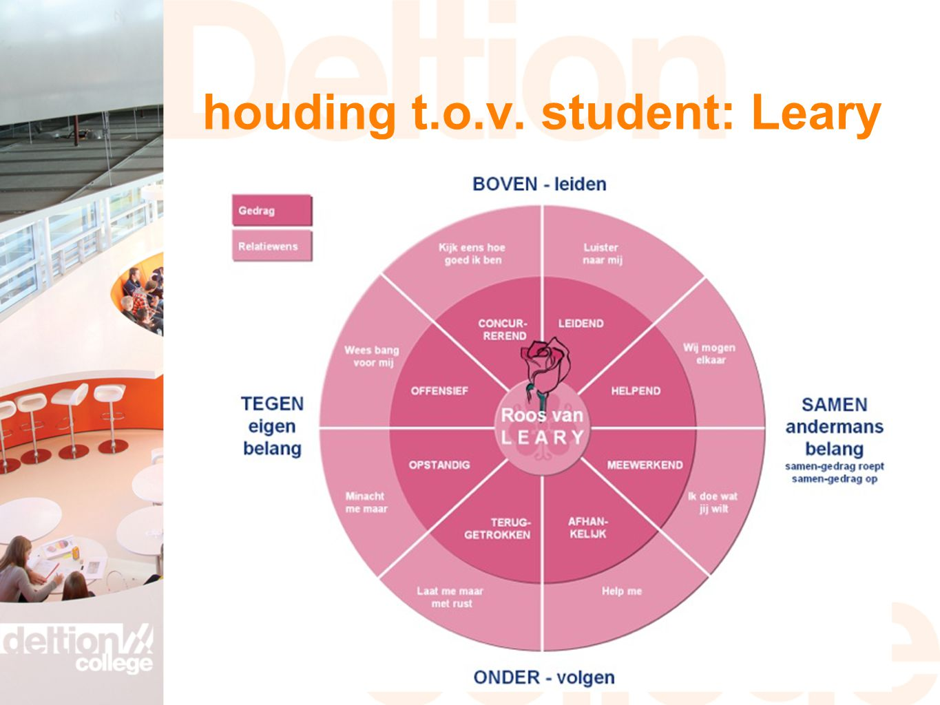 houding t.o.v. student: Leary