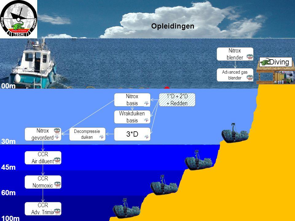 Opleidingen Diving 00m 3*D 30m 45m 60m 100m Nitrox blender
