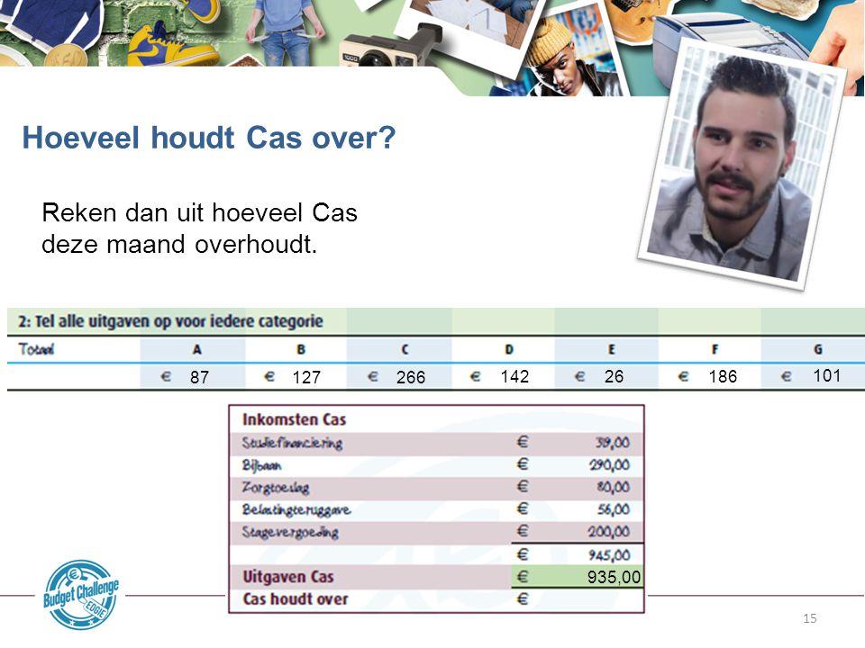 Hoeveel houdt Cas over Reken dan uit hoeveel Cas deze maand overhoudt. 87. 127. 266. 142. 26.