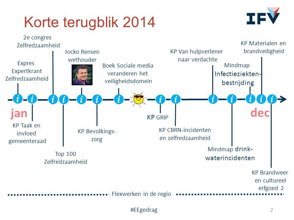 Korte terugblik 2014 jan dec Infectieziekten- bestrijding KP GRIP