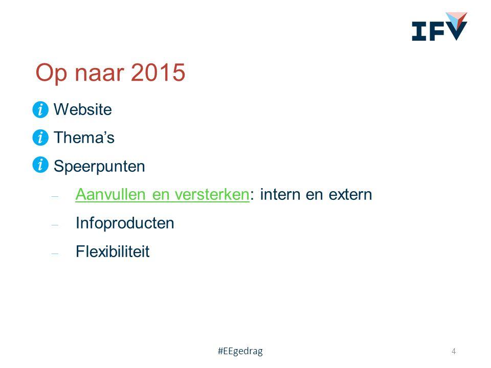 Op naar 2015 Website Thema's Speerpunten