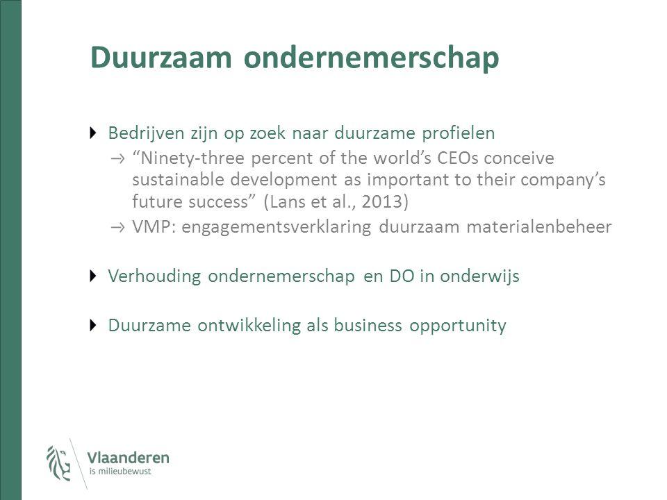 Duurzaam ondernemerschap