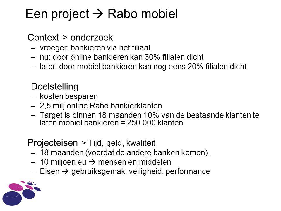 Een project  Rabo mobiel