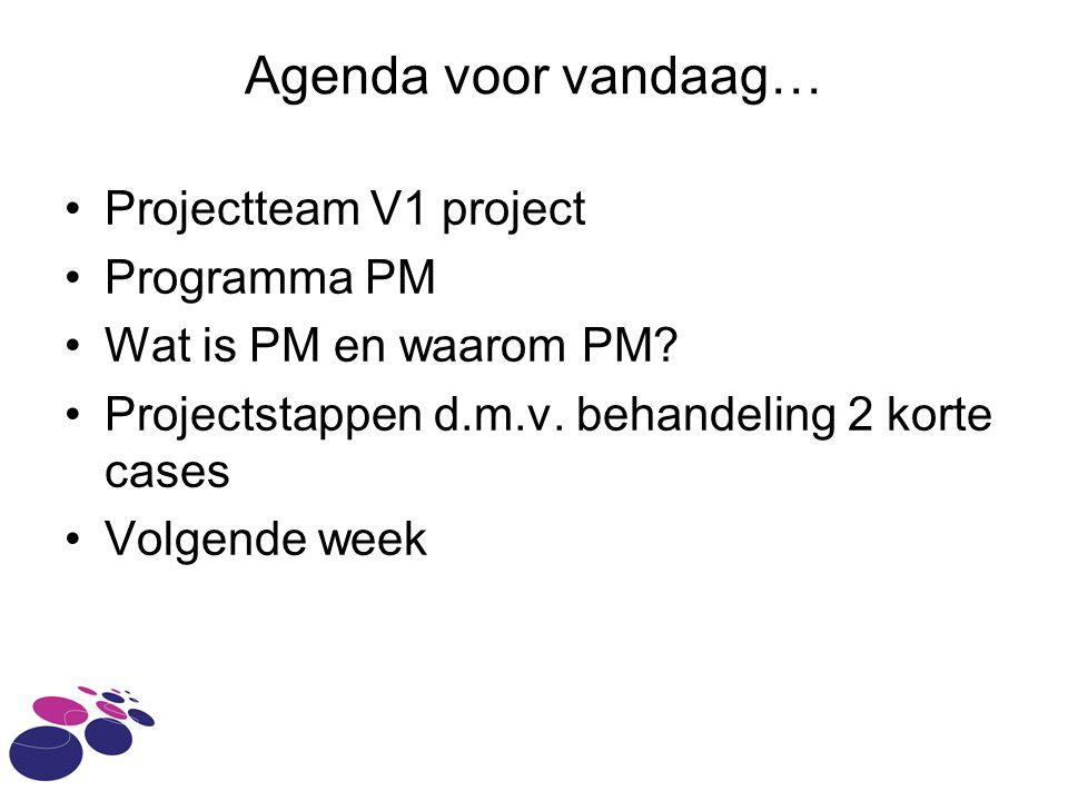 Agenda voor vandaag… Projectteam V1 project Programma PM