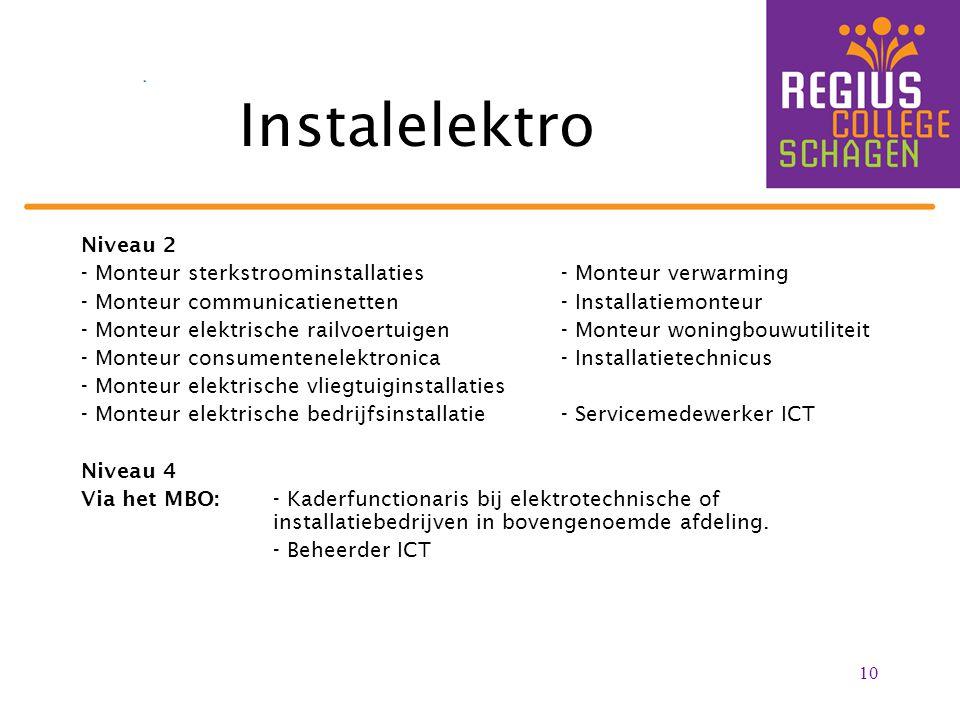 Instalelektro Niveau 2. - Monteur sterkstroominstallaties - Monteur verwarming. - Monteur communicatienetten - Installatiemonteur.