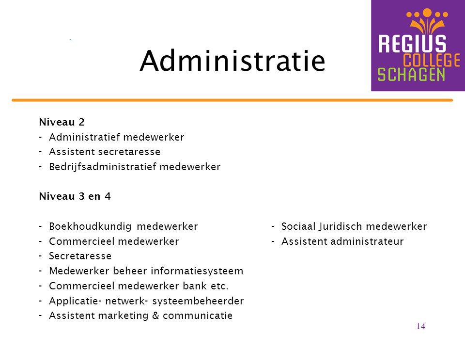 Administratie Niveau 2 - Administratief medewerker
