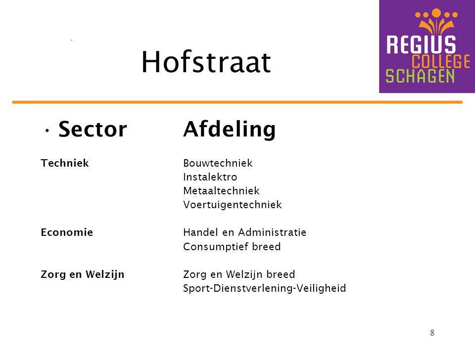 Hofstraat Sector Afdeling Techniek Bouwtechniek Instalektro