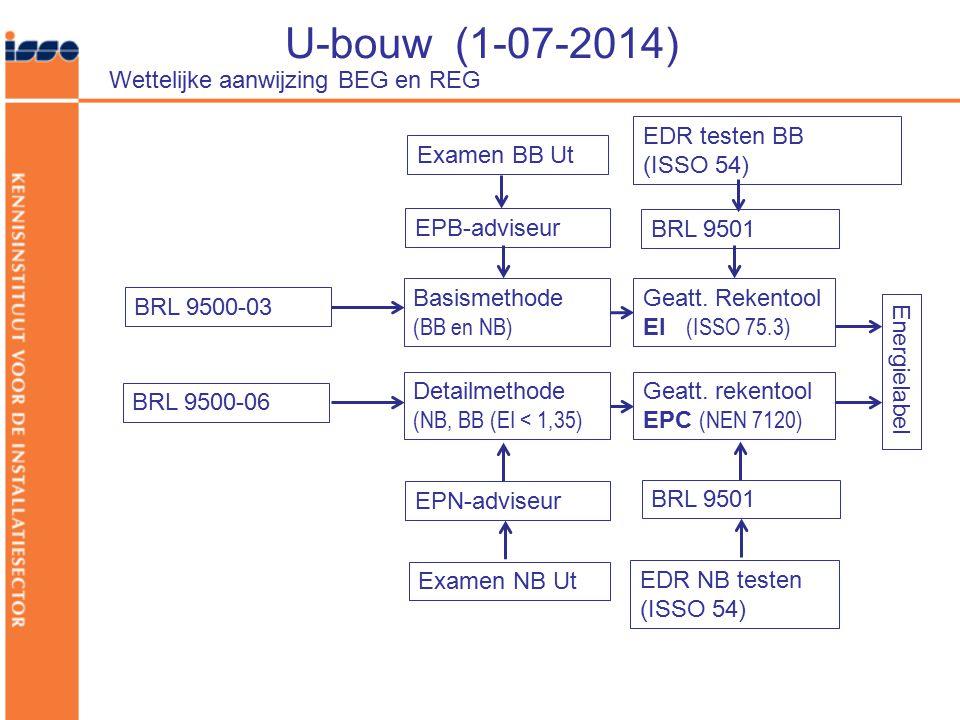 U-bouw (1-07-2014) Wettelijke aanwijzing BEG en REG BRL 9501