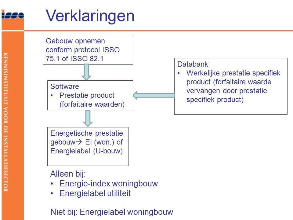 Verklaringen Alleen bij: Energie-index woningbouw