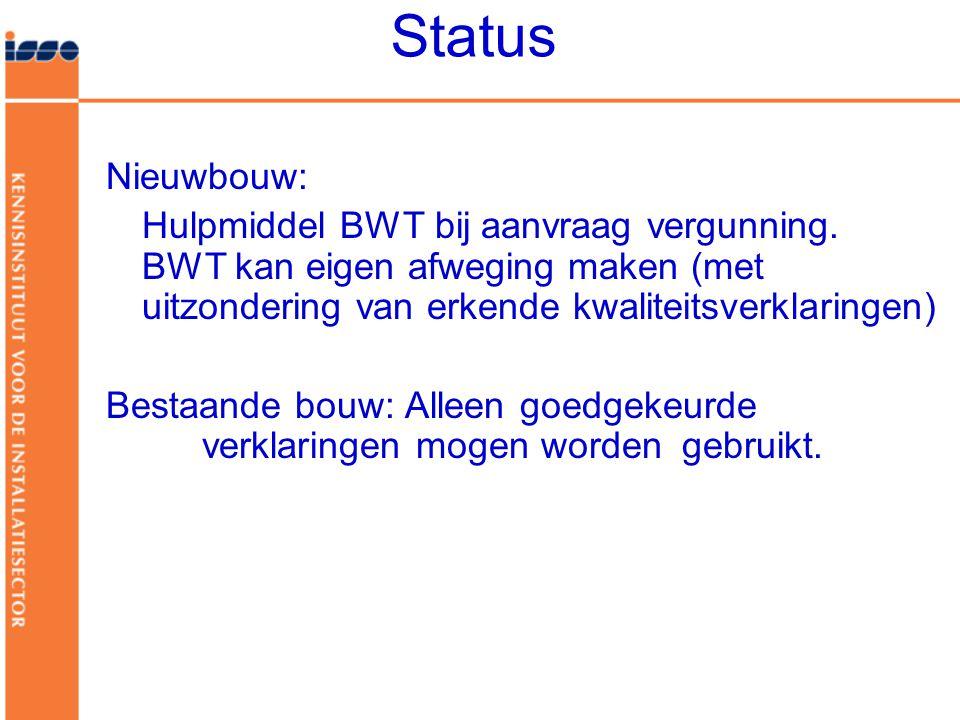 Status Nieuwbouw: Hulpmiddel BWT bij aanvraag vergunning. BWT kan eigen afweging maken (met uitzondering van erkende kwaliteitsverklaringen)