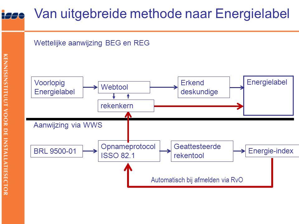 Van uitgebreide methode naar Energielabel