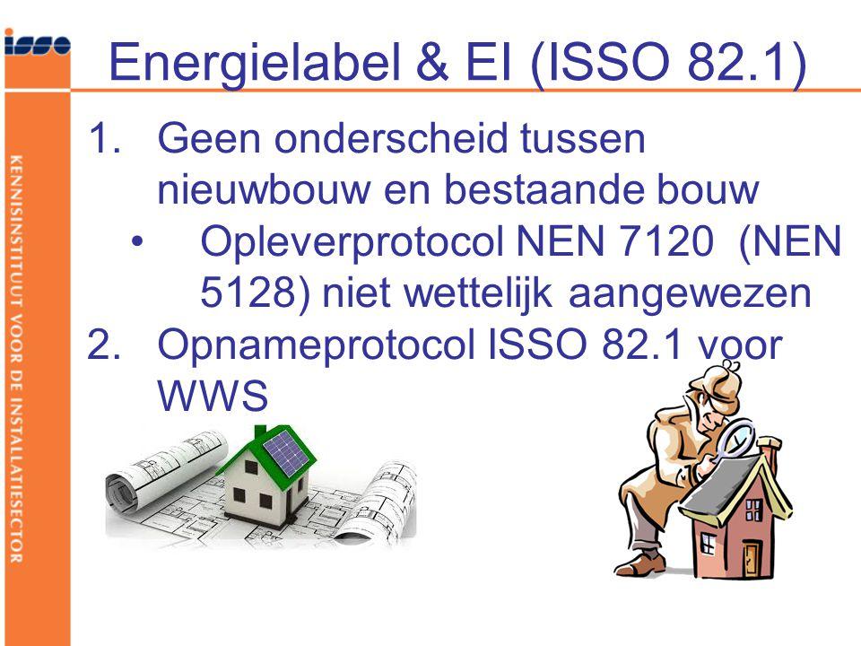 Energielabel & EI (ISSO 82.1)
