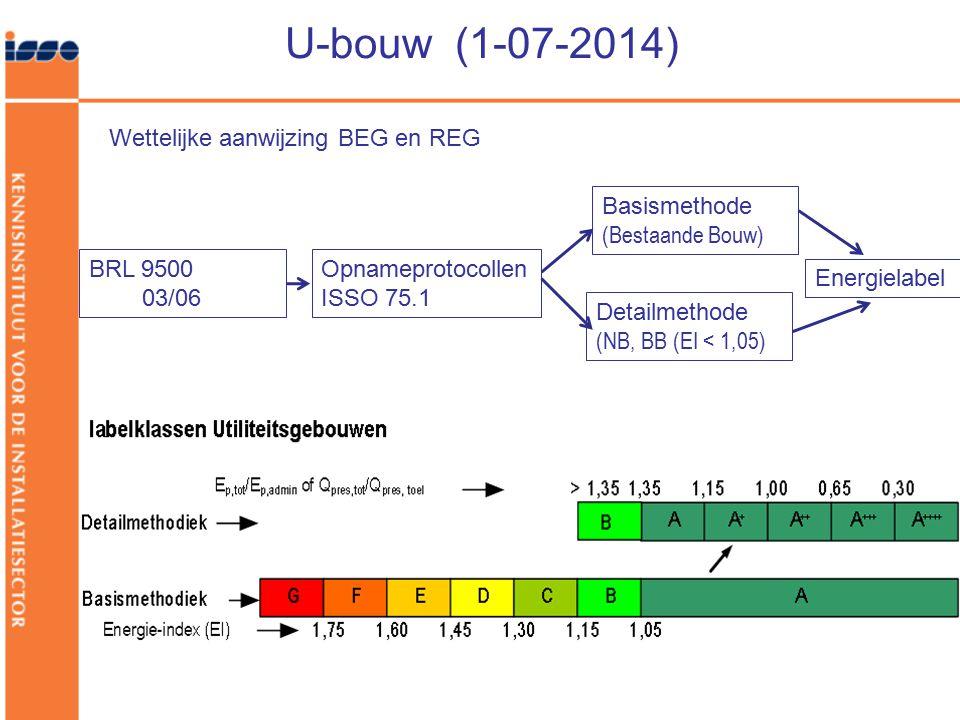 U-bouw (1-07-2014) Wettelijke aanwijzing BEG en REG