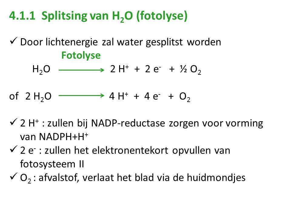 4.1.1 Splitsing van H2O (fotolyse)
