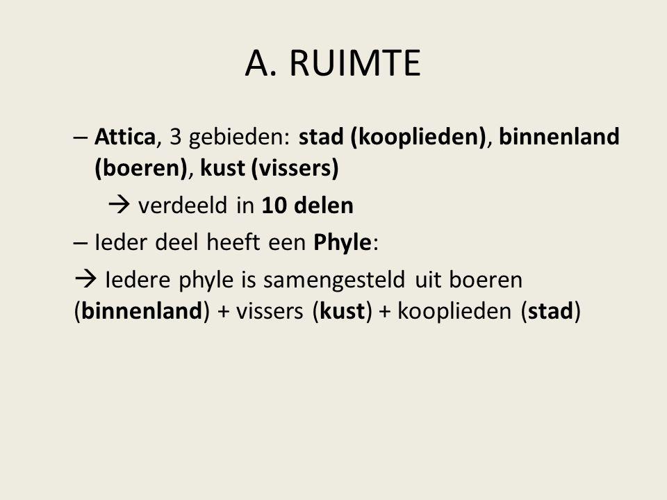 A. RUIMTE Attica, 3 gebieden: stad (kooplieden), binnenland (boeren), kust (vissers)  verdeeld in 10 delen.