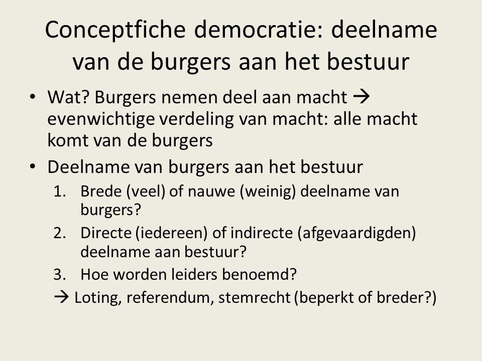 Conceptfiche democratie: deelname van de burgers aan het bestuur