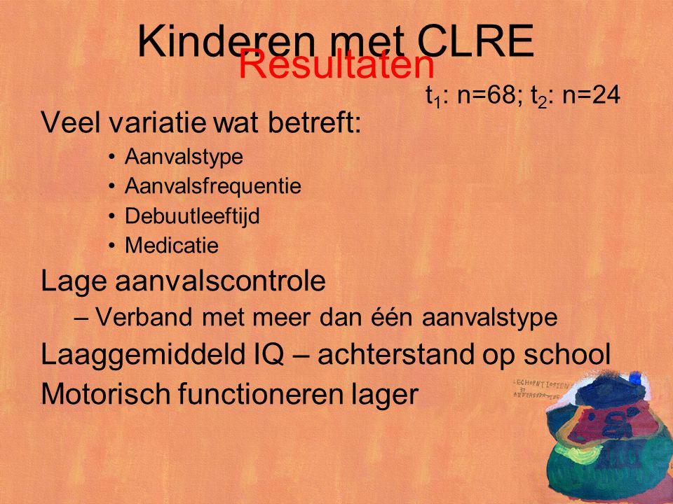 Kinderen met CLRE t1: n=68; t2: n=24