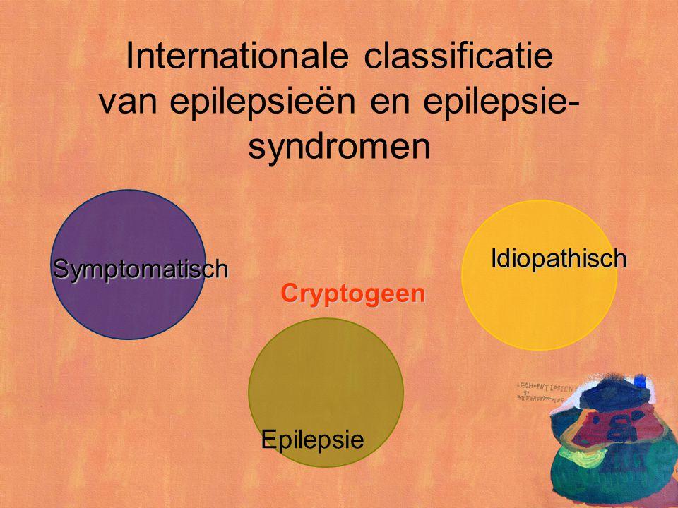 Internationale classificatie van epilepsieën en epilepsie-syndromen