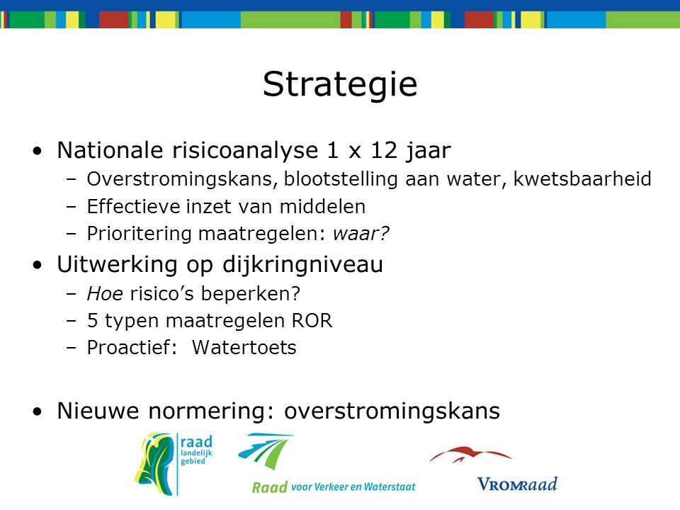 Strategie Nationale risicoanalyse 1 x 12 jaar