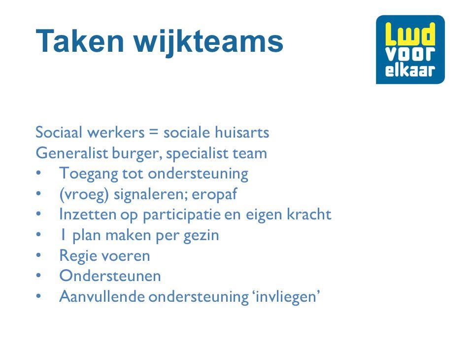 Taken wijkteams Sociaal werkers = sociale huisarts