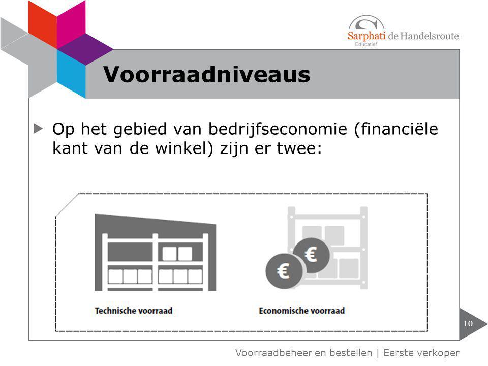 Voorraadniveaus Op het gebied van bedrijfseconomie (financiële kant van de winkel) zijn er twee: Voorraadbeheer en bestellen | Eerste verkoper.